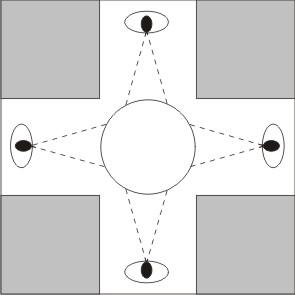 Зоны наблюдения купольных зеркал